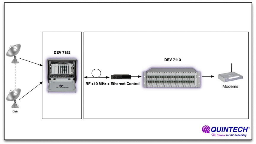 https://canal-cable.tv/wp-content/uploads/2016/09/lband-fiber-link.jpg
